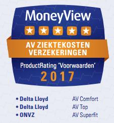 beste aanvullende zorgverzekering 2017